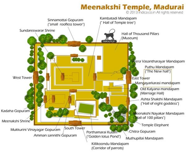 Plan of Madurai Meenakshi Temple describing various halls, towers and the shrines of the temple complex