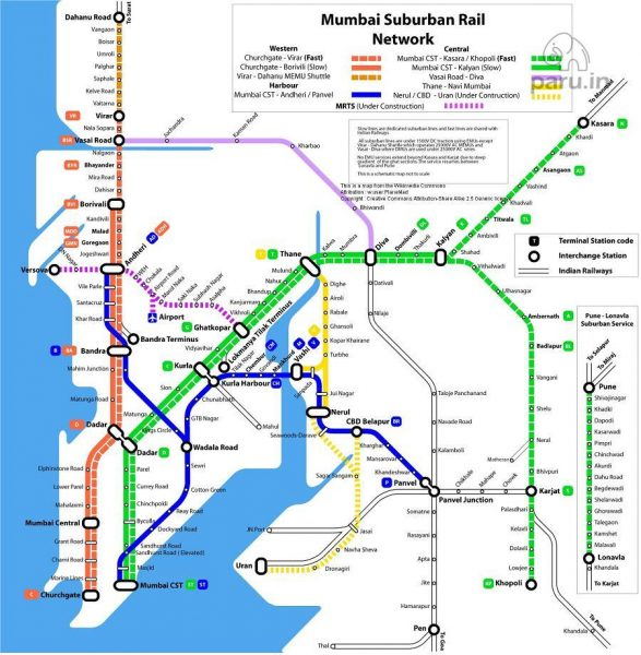 Mumbai Rail Network